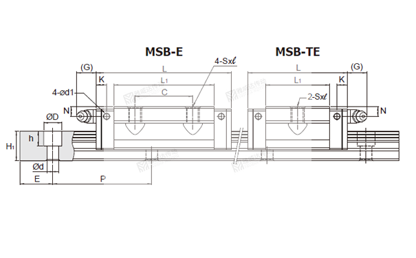 PMI重负荷型直线导轨MSB图纸