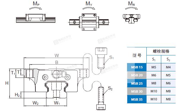 PMI重负荷型直线导轨MSB图纸3