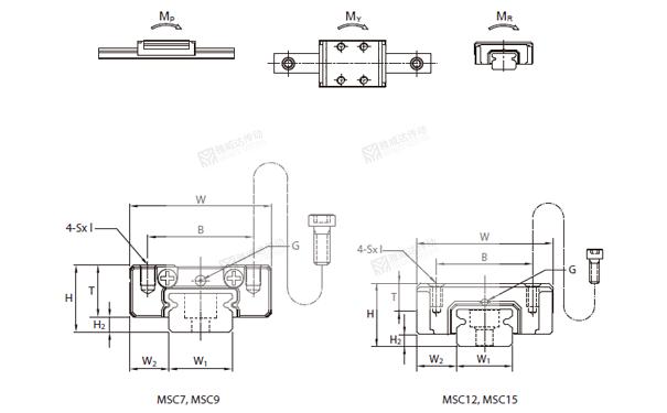 PMI重负荷型直线导轨MSC图纸3