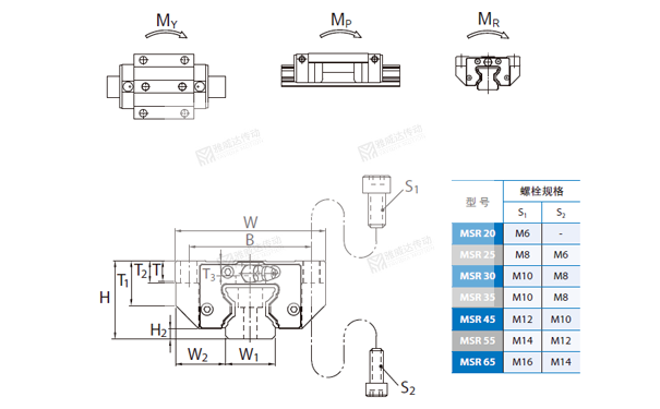 PMI重负荷型直线导轨MSR图纸3