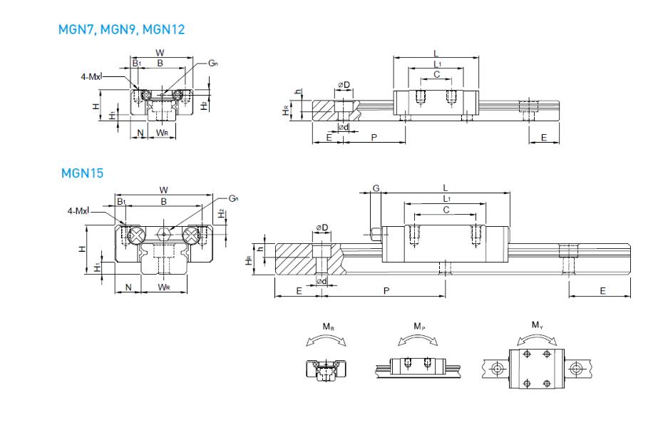 HIWIN上银微型导轨型号MGN9C规格尺寸图