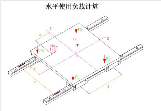 微型直线导轨使用条件负载计算004-