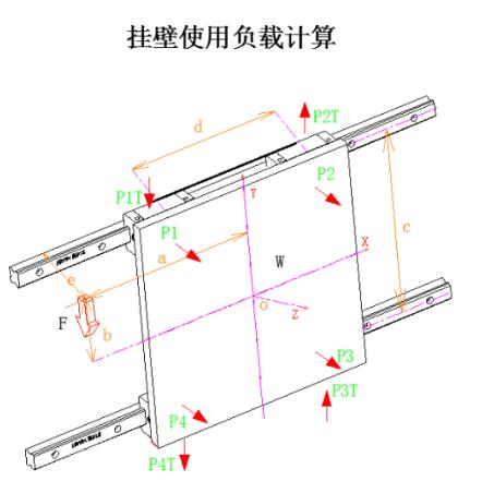 微型直线导轨使用条件负载计算005-