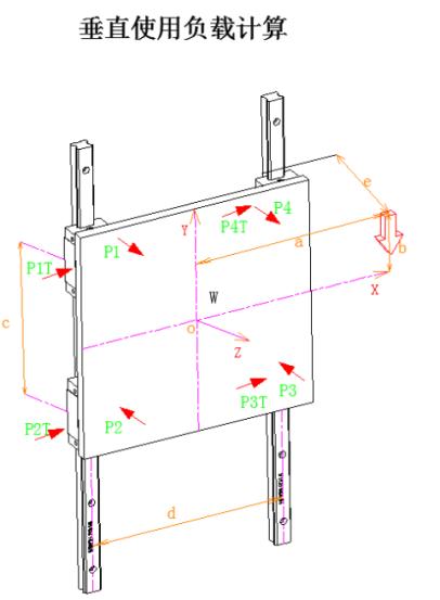 微型直线导轨使用条件负载计算006-