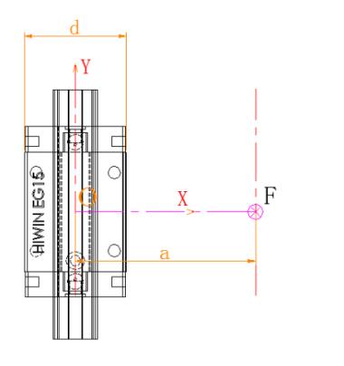 微型直线导轨使用条件负载计算001-