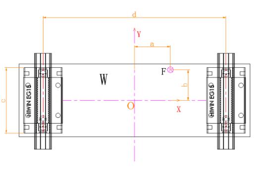 微型直线导轨使用条件负载计算003-