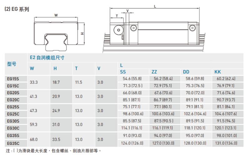 自润式直线导轨规格尺寸表2