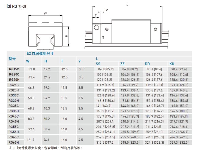 自润式直线导轨规格尺寸表3