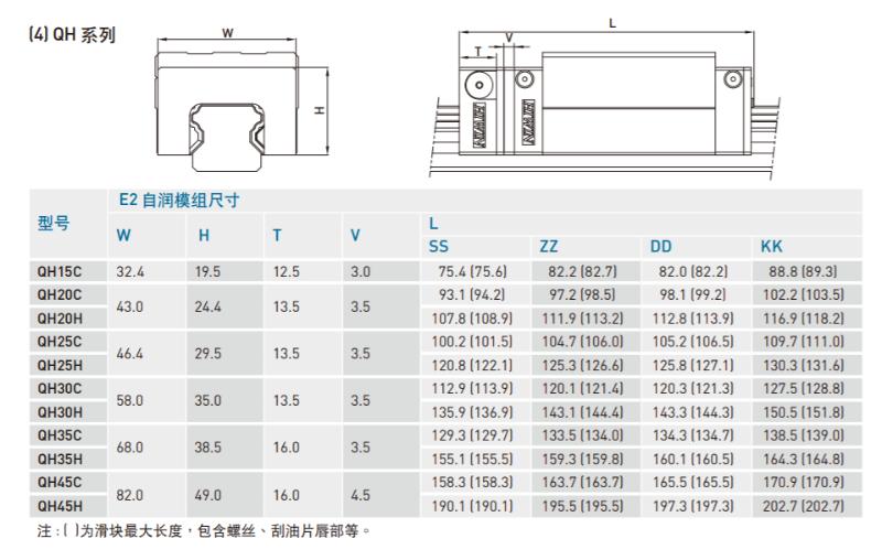 自润式直线导轨规格尺寸表4