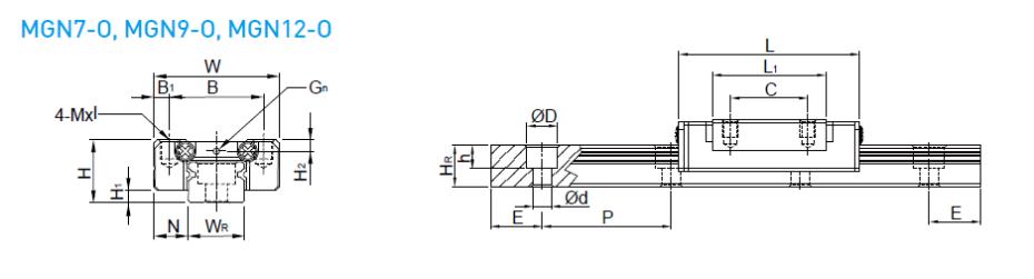 上银微型直线导轨MGN-O规格