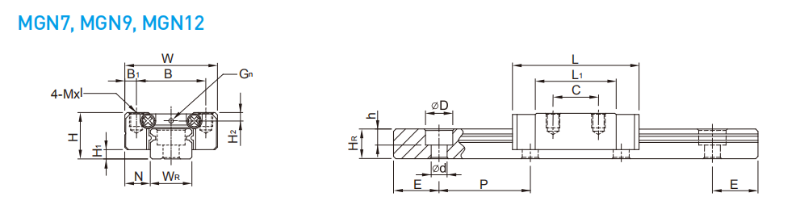 上银微型直线导轨MGN9H尺寸表详解2