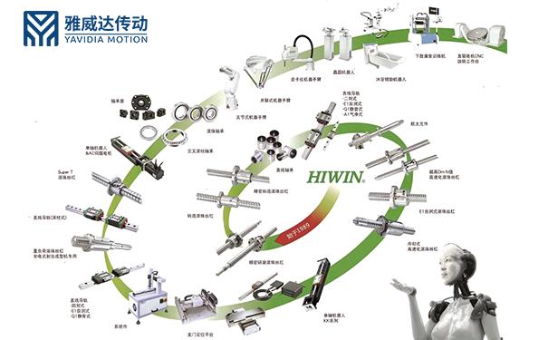 雅威达传动带您了解直线导轨厂家:HIWIN上银导轨