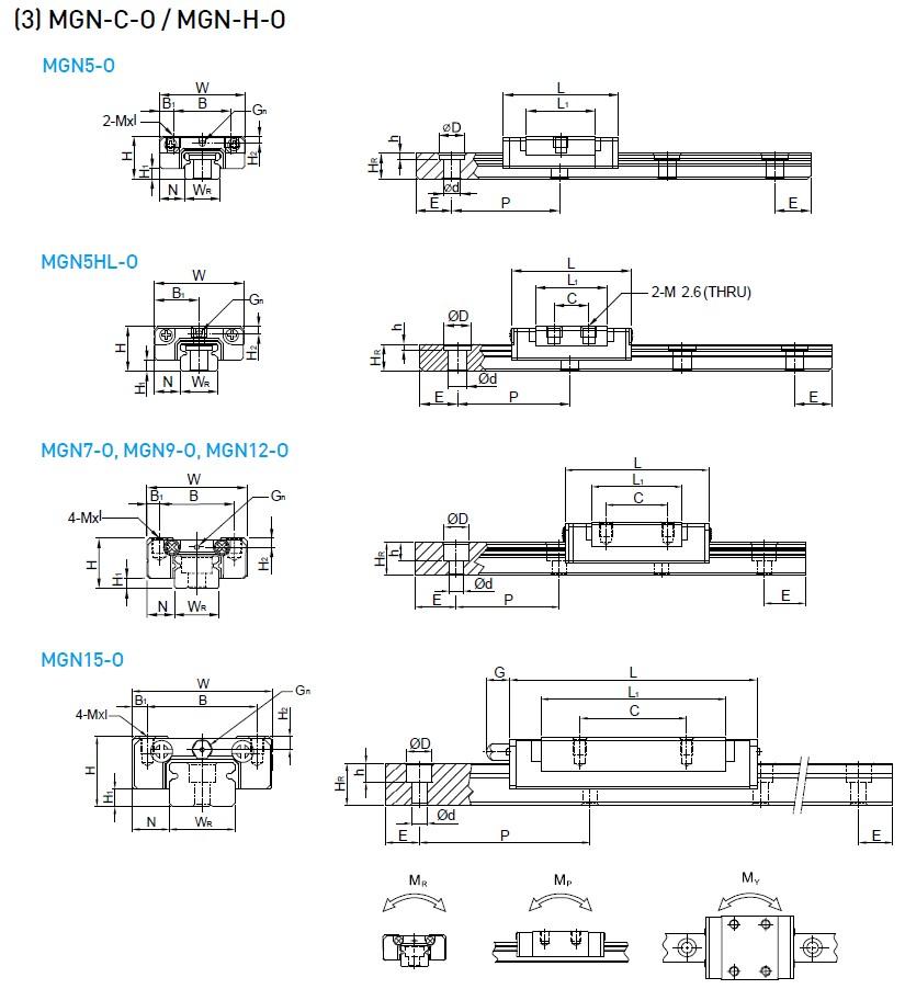 上银微型导轨MGN5C-O产品规格01