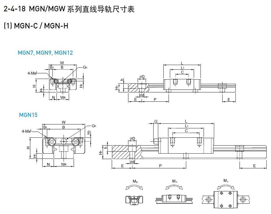 上银微型直线导轨规格MGN7C大小详情