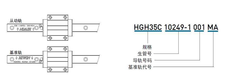 上银微型直线导轨主轨有什么标志?