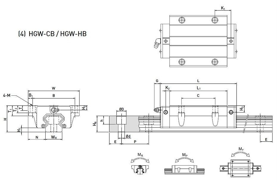 上银直线导轨型号规格尺寸表之HGW型