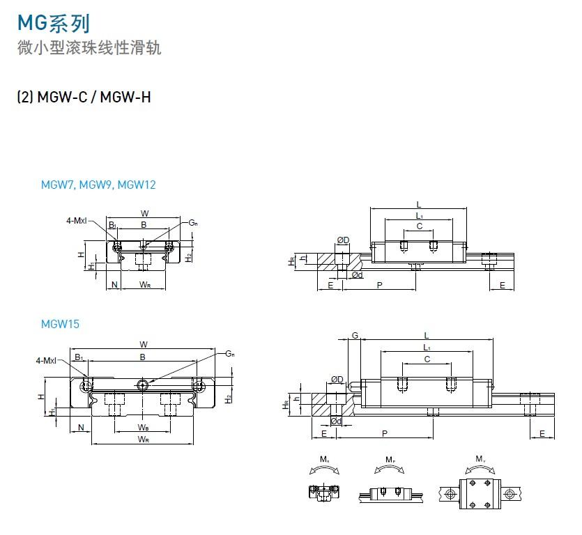 HIWIN上银微型导轨MGW12H型号规格尺寸
