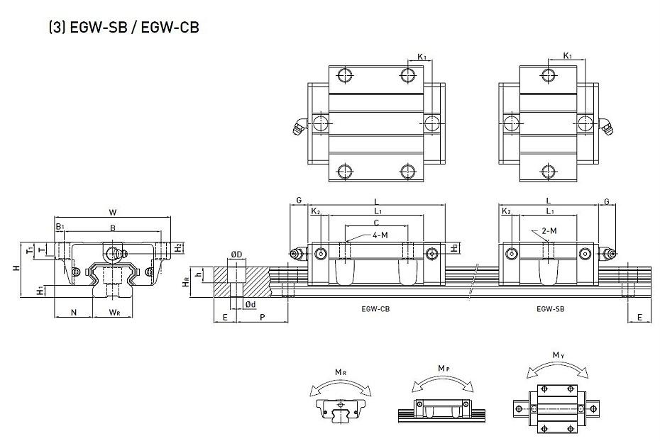 HIWIN上银直线导轨EGW规格尺寸表
