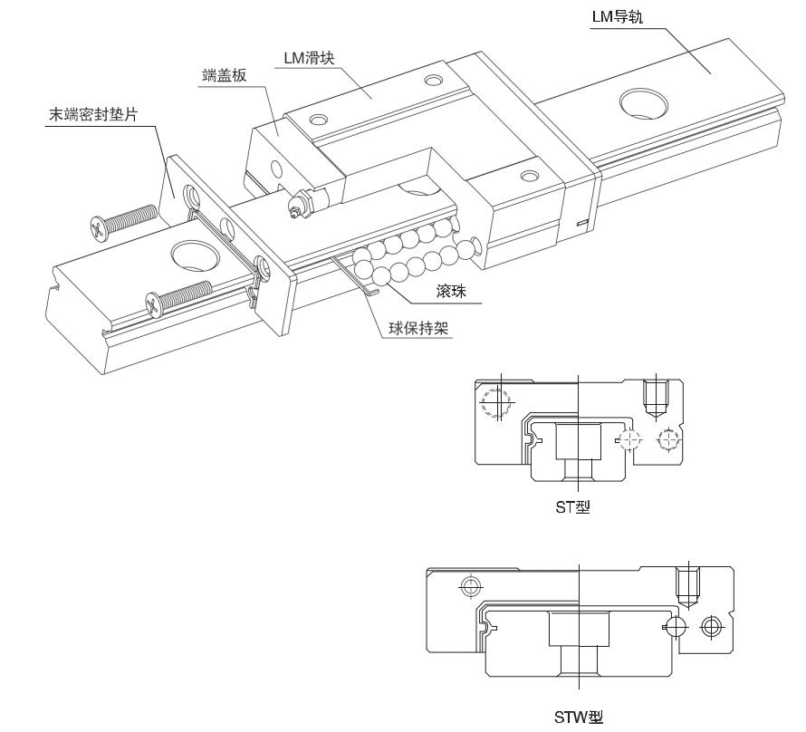 雅威达微型直线导轨STW12L规格1