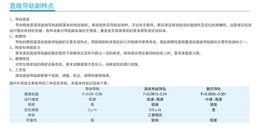 雅威达微型直线导轨ST9C规格3