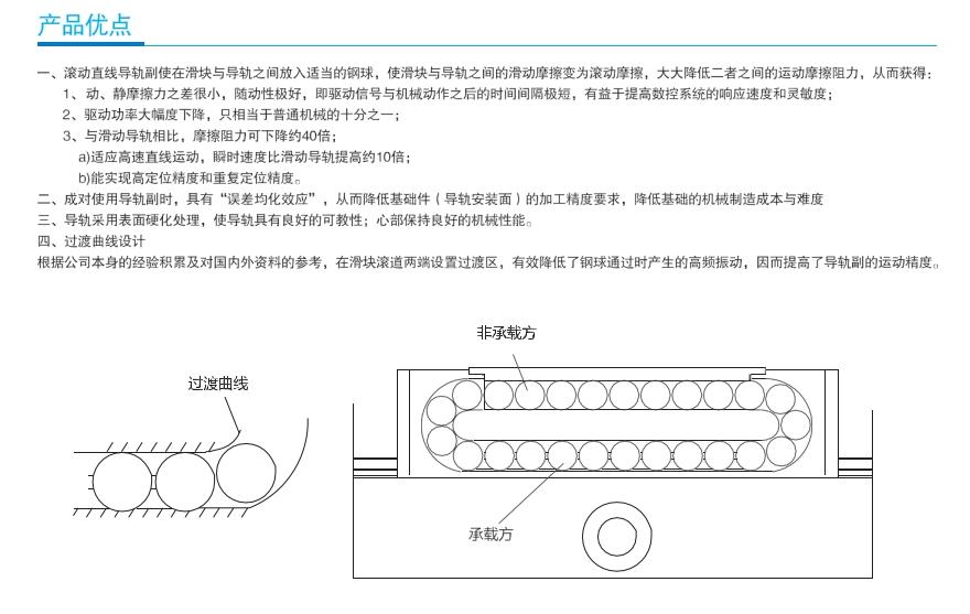 雅威达微型直线导轨STW12L规格4