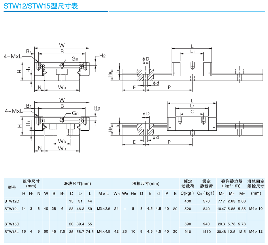 雅威达微型直线导轨STW12L规格5