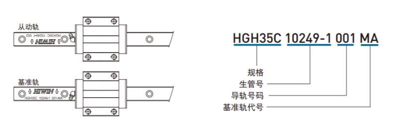 雅威达告诉您直线导轨主导轨和副导轨区分方法