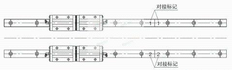 直线导轨的拼接方法一